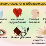 Как предотвратить обезвоживание от диареи